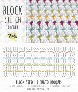 Block stitch mönster