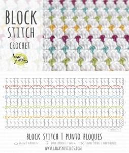 Block stitch mönster